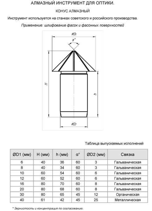 алмазный инструмент для оптики - конус алмазный